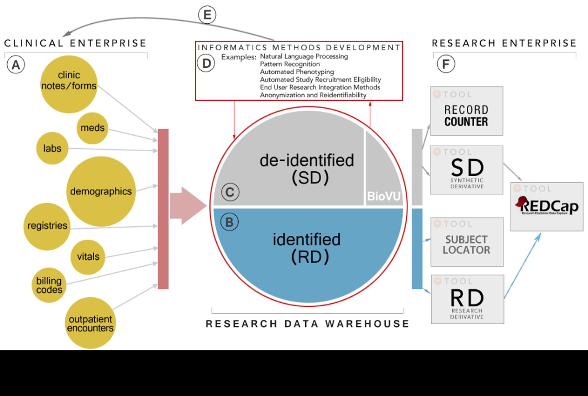 https://content.ilabsolutions.com/wp-content/uploads/2015/04/Research-Enterprise-Pic.png