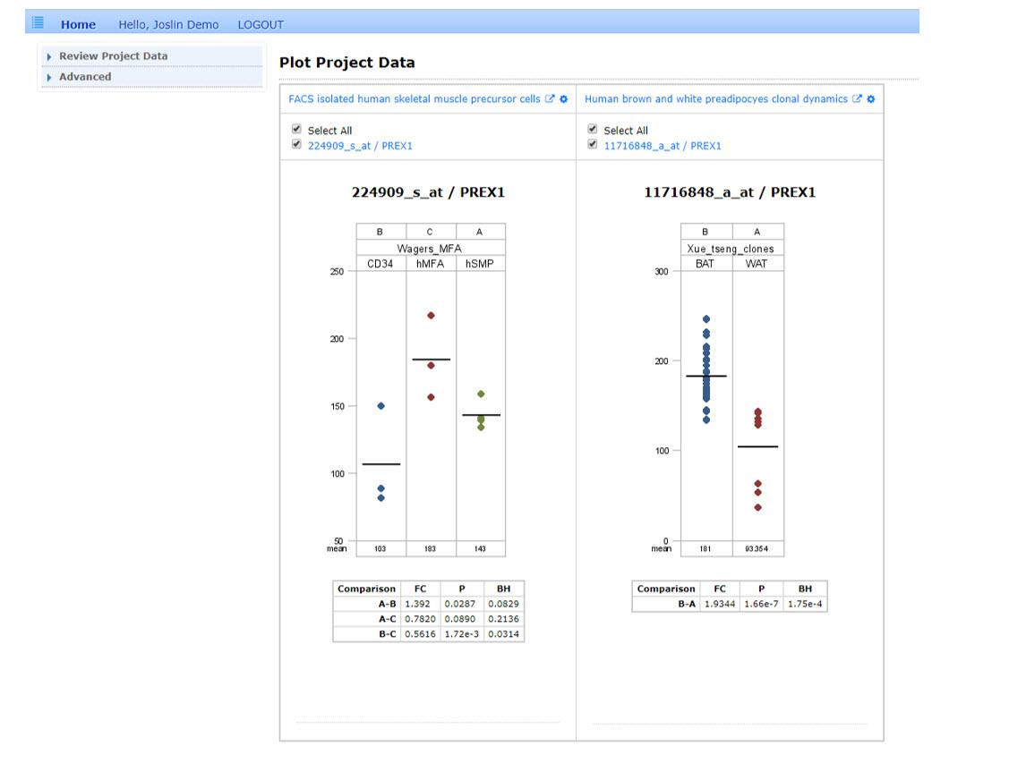 Joslin Gene Expression Database Profile Example.